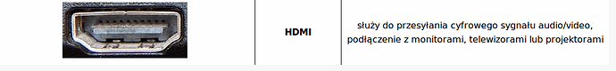 Gniazdo_HDMI